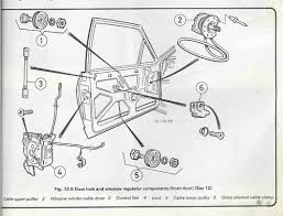 car door lock parts.  Parts Car Door Lock Mechanism Parts Names In L