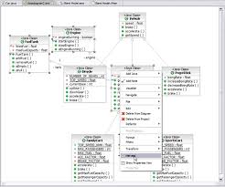 reverse engineering uml class and sequence diagrams from java code new view under classdiagram2 dnx tab