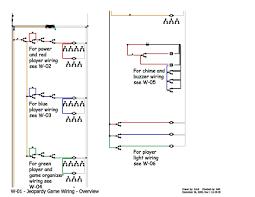 rotary cam switch wiring diagram wiring library rotary switch wiring schematics detailed schematic diagrams rotary switch guitar wiring 3 sd rotary switch wiring