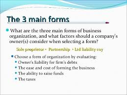 forms of ownership forms of business ownership