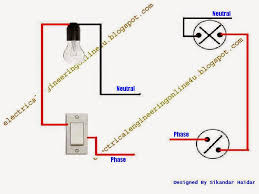 light bulb wiring diagram facbooik com Bulb Wiring Diagram how to connect 2 ground wires beauteous light bulb socket wiring light bulb socket wiring diagram