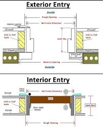 Entry door jamb width illustration Common jamb sizes 4 916 5 1