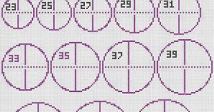 High Res Circle Chart With Bigger Circles Imgur
