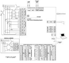 c bay control monitoring system c650 typical wiring diagram