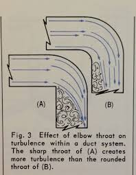 Acca Friction Rate Reference Chart The 2 Primary Causes Of Reduced Air Flow In Ducts