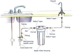 under the counter water filtration under the counter drinking system under counter water filter systems for home best under sink water filtering system