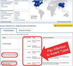 United Airlines Rewards Chart How To Use The United Airlines Award Chart Million Mile