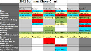 Pin By Tracy Murphy On Kids Chore Chart Kids Charts For