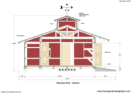 Small Picture how big can i build a shed outdoor storage sheds victoria bc bcmy