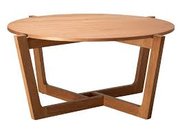 sku esta1085 monterey coffee table is also sometimes listed under the following manufacturer numbers 10145 2 10145 3