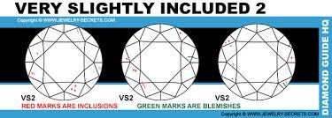 Vs2 Diamond Chart Diamond Clarity Jewelry Secrets