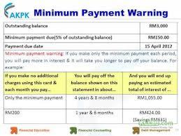 Minimum Credit Card Payment Credit Card Minimum Payment Explained