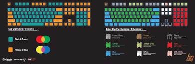 Ducky Shine 4 Multi Led Mechanical Keyboard Multi Cherry Mx