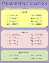 Heres Some Metric Units For Length Mass Capacity For Math