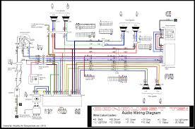 sony automotive audio wiring harness wiring block diagram car audio amplifier wiring diagrams sony automotive audio