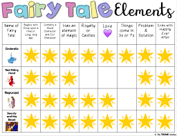 Elements Of A Fairy Tale Incorporating Fairy Tale Elements With Technology In The Classroom