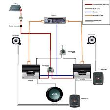sub amp wiring sub auto wiring diagram ideas wiring diagram subwoofer to amplifier ireleast info on sub amp wiring