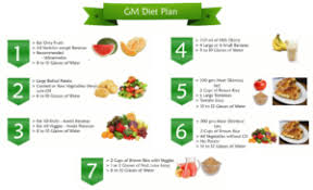 Things You Must Know Before You Prepare Gm Diet Plan For
