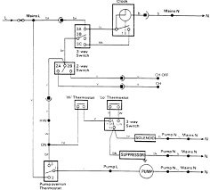 c iss 32 functional flow wiring diagram b thorn emi programmer