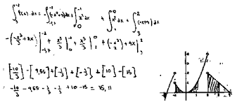 Finding The Definite Integral Of The Shaded Regions Download
