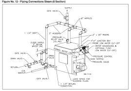 steam boiler piping schematic facbooik com Steam Boiler Wiring Diagram steam boiler piping schematic facbooik oil fired steam boiler wiring diagram