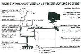 desk alluring ergonomic desk setup 2 monitors noteworthy ergonomic setup for standing desk famous correct