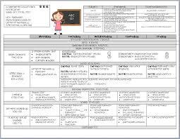 thesis essay checklist