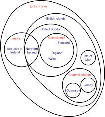 British Isles Venn Diagram File Euler Diagram British Isles Png Wikit