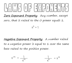 math laws laws of exponents math poster clip art library