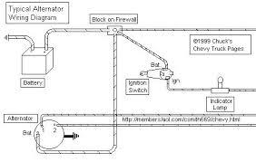 1992 chevy truck wiring diagram ford ranger bronco ii electrical 92 chevy truck fuel pump wiring diagram 92 chevy silverado radio wiring diagram truck diagrams chucks 1500 alternator
