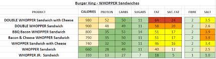burger king nutrition information calories