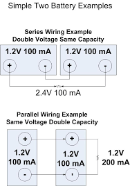 how to wire batteries in series (or in parallel) 5 steps Wiring Batteries In Parallel Diagram Wiring Batteries In Parallel Diagram #91 wiring diagram for two 12 volt batteries in parallel