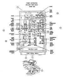 2004 chrysler pacifica interior loses power when key is turned off 2006townandcountryfuseblockipm zpsae386585