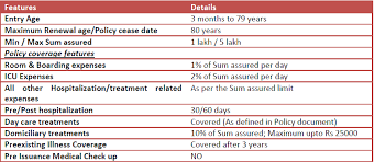 United Insurance Mediclaim Premium Chart Methodical United India Family Floater Premium Chart 2019