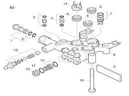 karcher spare parts diagrams basic car part diagram