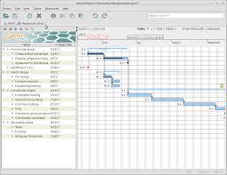 A Gantt Chart Is An Example Of Project Metadata File Ganttproject 2 8 5 Png Wikipedia