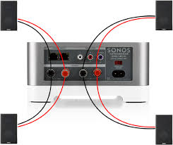 connecting speakers to an amp or connect amp kindly provide your feedback