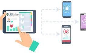 Ur Medicine My Chart Urmc Login Page Problem Solving My Charts Urmc 2019