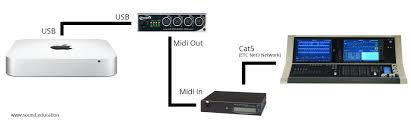 as you can see we had the etc net3 show control box for accepting the midi into the lighting desk