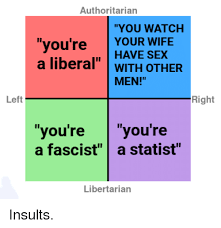 authoritarian you watch you re your wife have sex a liberal sex watch and watches authoritarian you watch you re your wife have