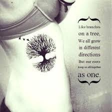 Tree Of Life Quote Amazing Tree Of Life Quote 48 Tree Of Life Quotes Tree Of Life My Thought