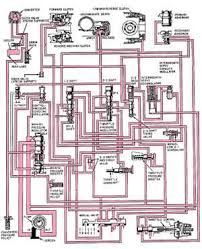 automatic transmissions a short course on how they work com schematic of a typical automatic transmission hydraulic system