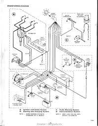 470 mercruiser tachometer wiring wiring diagram list mercruiser tachometer wiring wiring diagram toolbox 470 mercruiser tachometer wiring