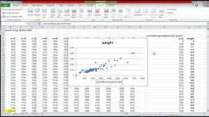 How To Make A Correlation Scatter Graph In Excel