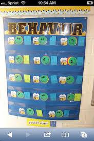 Color Behavior Chart For Preschool Preschool Behavior Preschool Behavior Behavior Chart