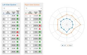 Motorcycle Spoke Size Chart Wheel Tension App Overview Park Tool