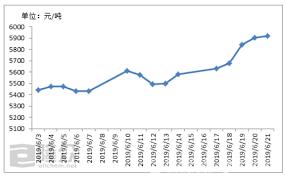In Summer Pta Upward Resistance Becomes Smaller