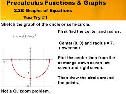 precalculus functions graphs you try 1 sketch the graph of the circle or semi