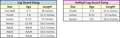 Easton Catchers Gear Size Chart Catchers Equipment Fitting Guide