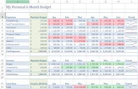 Microsoft Budget Magdalene Project Org